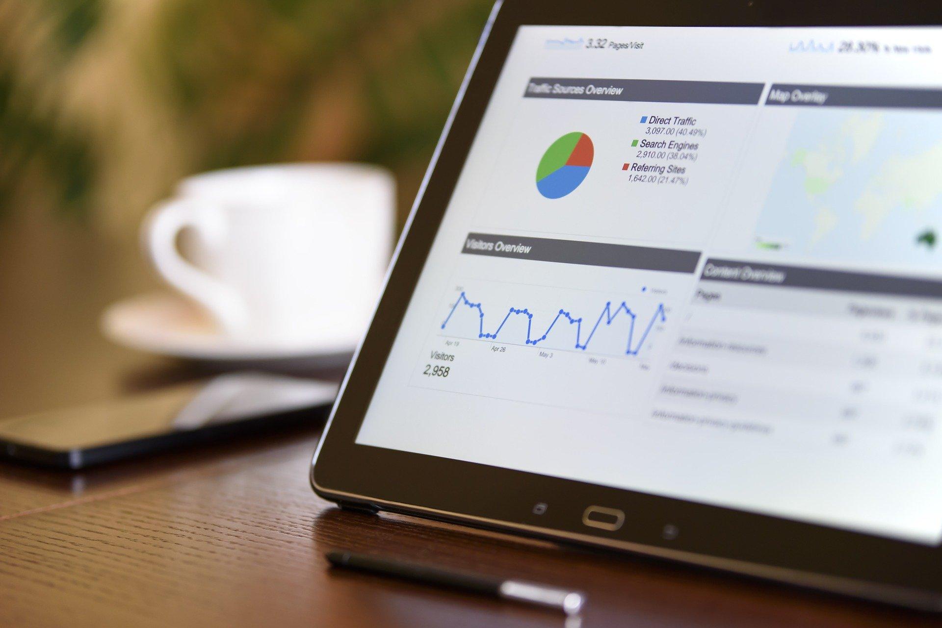 Matomo Google Analytics